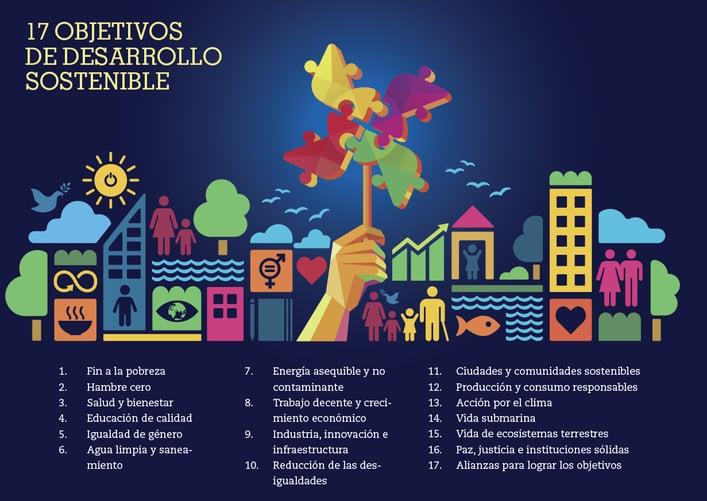 imagen2-pensamiento-estrategico-enfocado-en-la-sostenibilidad-articulo-revista-inalde-business-school